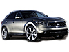 Infiniti FX (2009 to 2013) :also known as - Infiniti FX35, Infiniti FX50, Infiniti FX30d