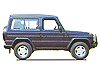 Mercedes Benz G-Wagon (1980 onwards)