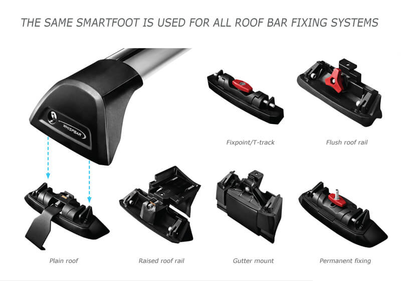 The Whispbar SmartFoot™ fits all roof bar fixing types, including raised roof rails!