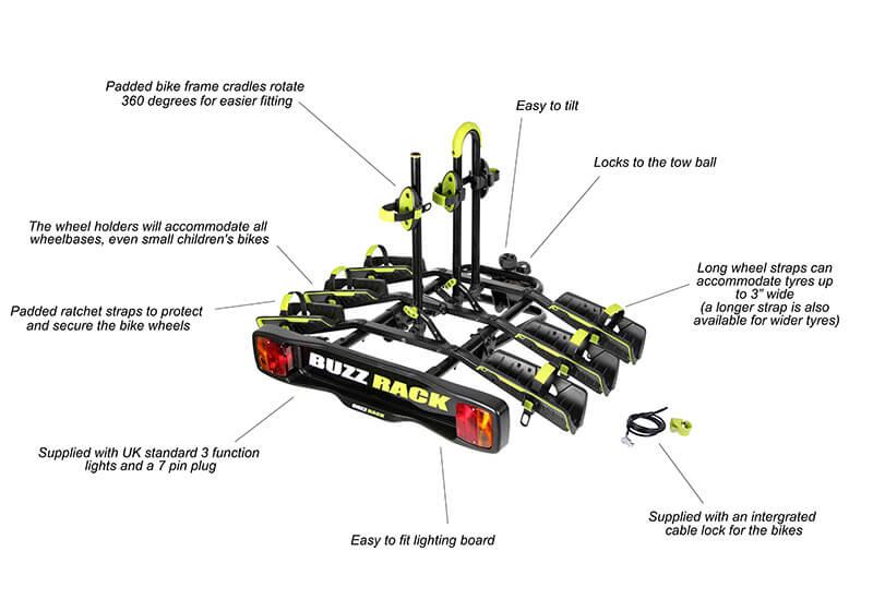 Buzzrack-Buzzwing3-tow-bar-bike-carrier-13Z.jpg