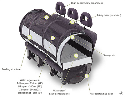 Features of the Pet Tube dog carrier
