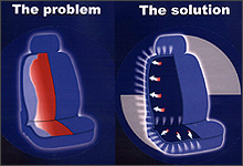 Car seat covers: WALSER 'Aerotex' seat covers keep you cool!